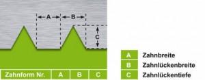 Super A-Zahnungen | Ihre Werkzeugfabrik für Flächenrakel, Zahnspachtel CC71